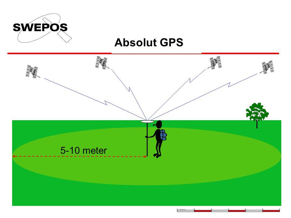 Nätverks-RTK – var står tekniken idag? Bo Jonsson Lantmäteriet/SWEPOS bo.jonsson@lm.se