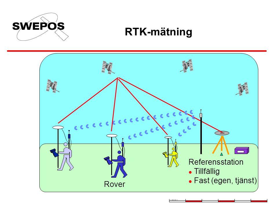 Nätverks-RTK Alt 2 (Virtuell station) Refstn 1 Refstn 2 Refstn n SWEPOS server GSM el GPRS modem SWEPOS data NMEA position ROVE R GPS Nätverks-RTK-program RTCM, virtuell station