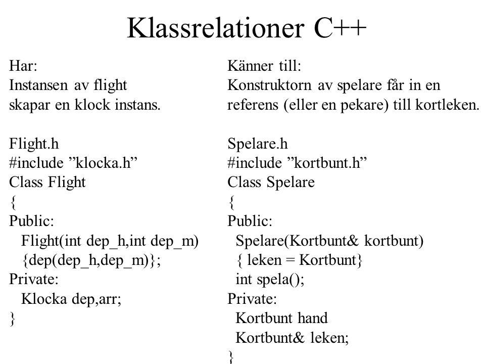 Klassrelationer C++ Har: Instansen av flight skapar en klock instans.