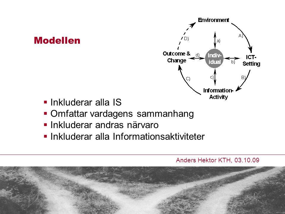 Anders Hektor KTH, 03.10.09 Modellen  Inkluderar alla IS  Omfattar vardagens sammanhang  Inkluderar andras närvaro  Inkluderar alla Informationsaktiviteter