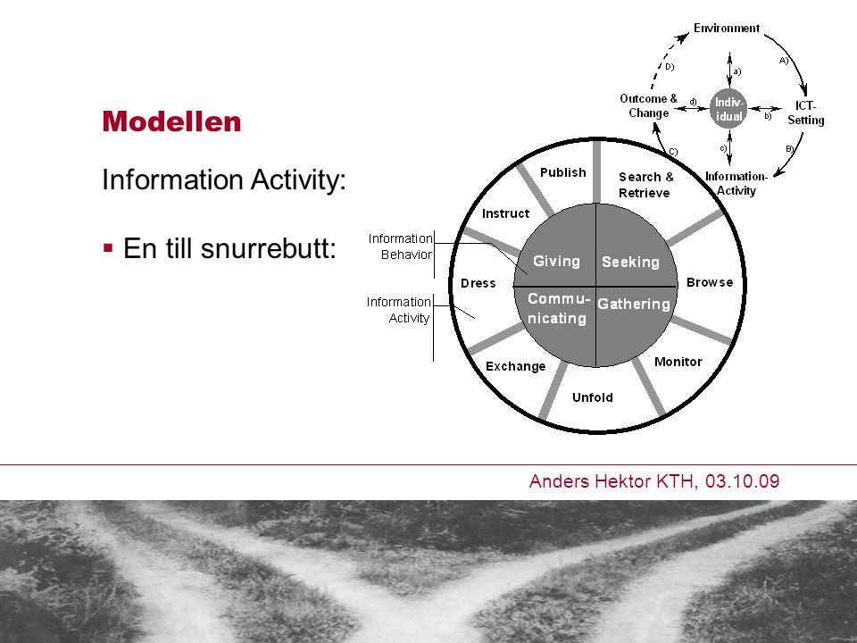 Anders Hektor KTH, 03.10.09 Modellen Information Activity:  En till snurrebutt: