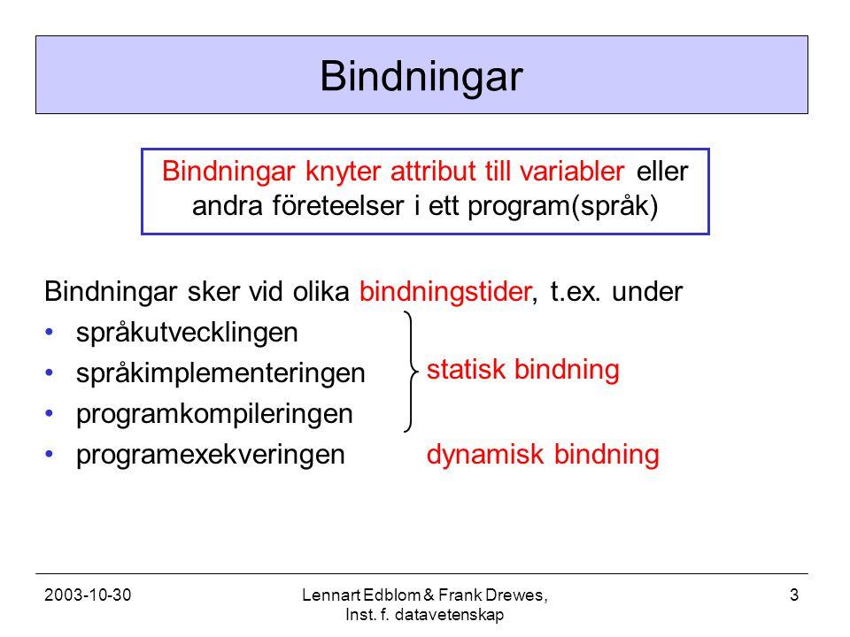 2003-10-30Lennart Edblom & Frank Drewes, Inst. f. datavetenskap 3 Bindningar Bindningar knyter attribut till variabler eller andra företeelser i ett p