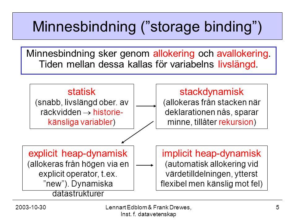"2003-10-30Lennart Edblom & Frank Drewes, Inst. f. datavetenskap 5 Minnesbindning (""storage binding"") Minnesbindning sker genom allokering och avalloke"