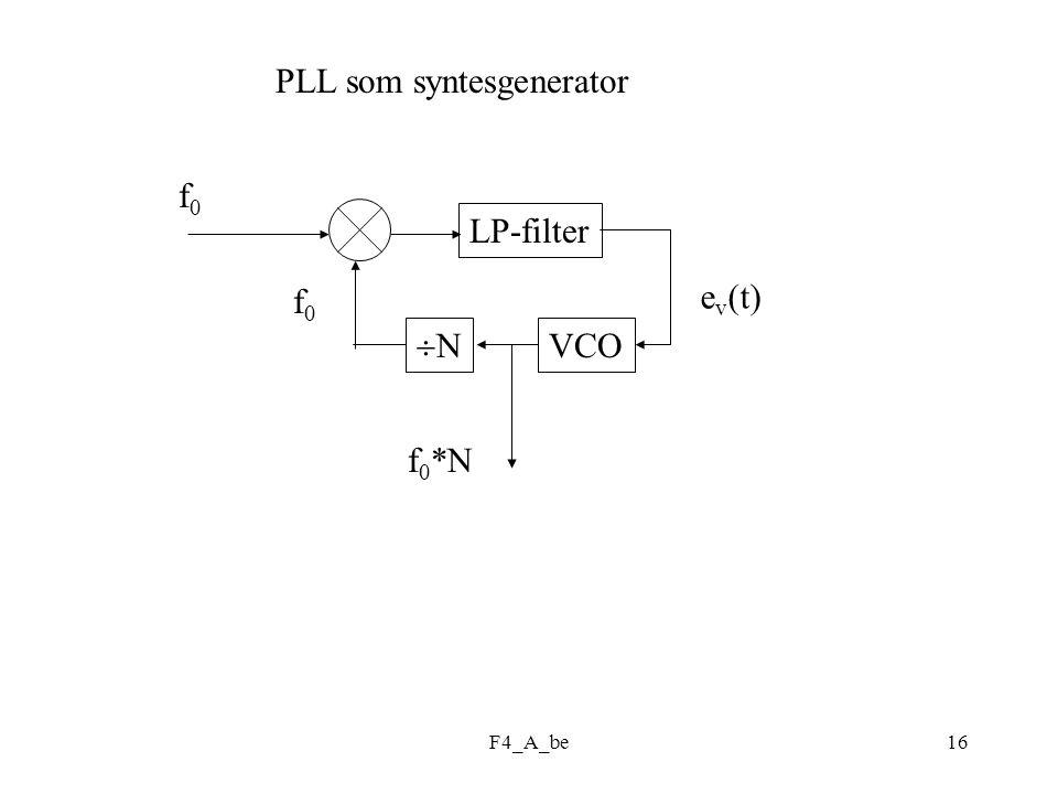 F4_A_be16 LP-filter VCO f0f0 e v (t) NN f0f0 f 0 *N PLL som syntesgenerator