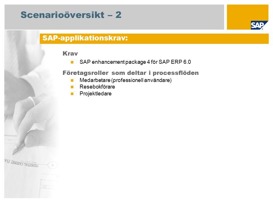 Scenarioöversikt – 2 Krav SAP enhancement package 4 för SAP ERP 6.0 Företagsroller som deltar i processflöden Medarbetare (professionell användare) Resebokförare Projektledare SAP-applikationskrav: