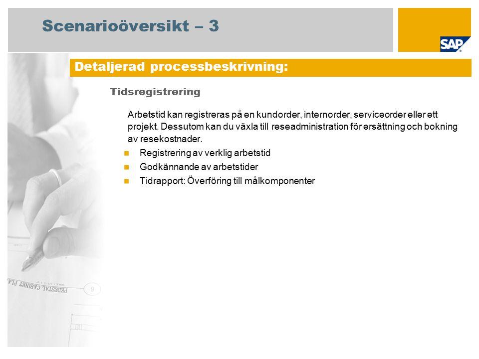 Scenarioöversikt – 3 Tidsregistrering Arbetstid kan registreras på en kundorder, internorder, serviceorder eller ett projekt.