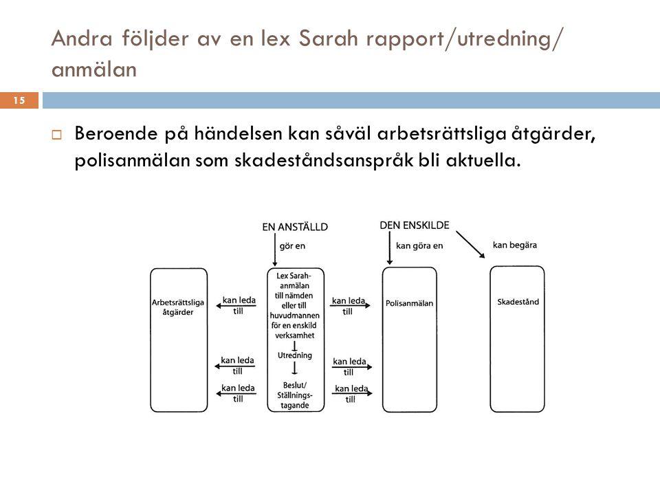 Andra följder av en lex Sarah rapport/utredning/ anmälan  Beroende på händelsen kan såväl arbetsrättsliga åtgärder, polisanmälan som skadeståndsanspr