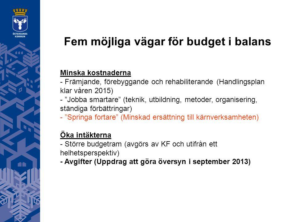 """Fem möjliga vägar för budget i balans Minska kostnaderna - Främjande, förebyggande och rehabiliterande (Handlingsplan klar våren 2015) - """"Jobba smarta"""