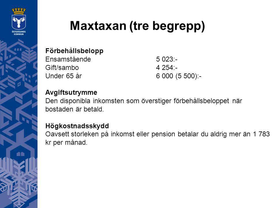 Maxtaxan (tre begrepp) Förbehållsbelopp Ensamstående5 023:- Gift/sambo4 254:- Under 65 år6 000 (5 500):- Avgiftsutrymme Den disponibla inkomsten som ö