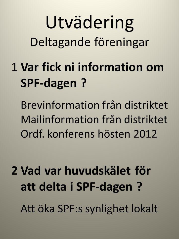Utvädering Deltagande föreningar 1Var fick ni information om SPF-dagen ? Brevinformation från distriktet Mailinformation från distriktet Ordf. konfere