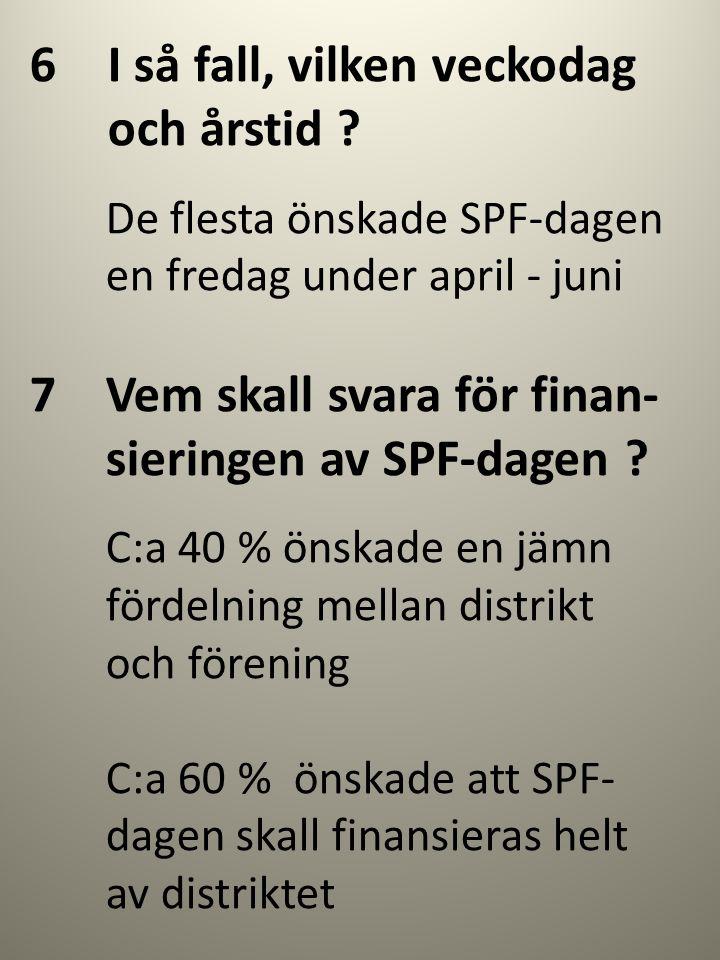 6I så fall, vilken veckodag och årstid ? De flesta önskade SPF-dagen en fredag under april - juni 7Vem skall svara för finan- sieringen av SPF-dagen ?
