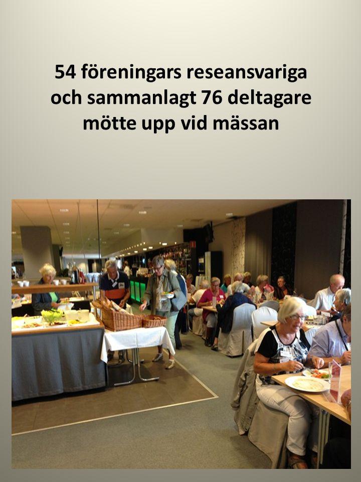 54 föreningars reseansvariga och sammanlagt 76 deltagare mötte upp vid mässan