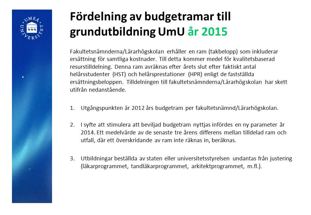 Fördelning av budgetramar till grundutbildning UmU år 2015 Fakultetsnämnderna/Lärarhögskolan erhåller en ram (takbelopp) som inkluderar ersättning för samtliga kostnader.