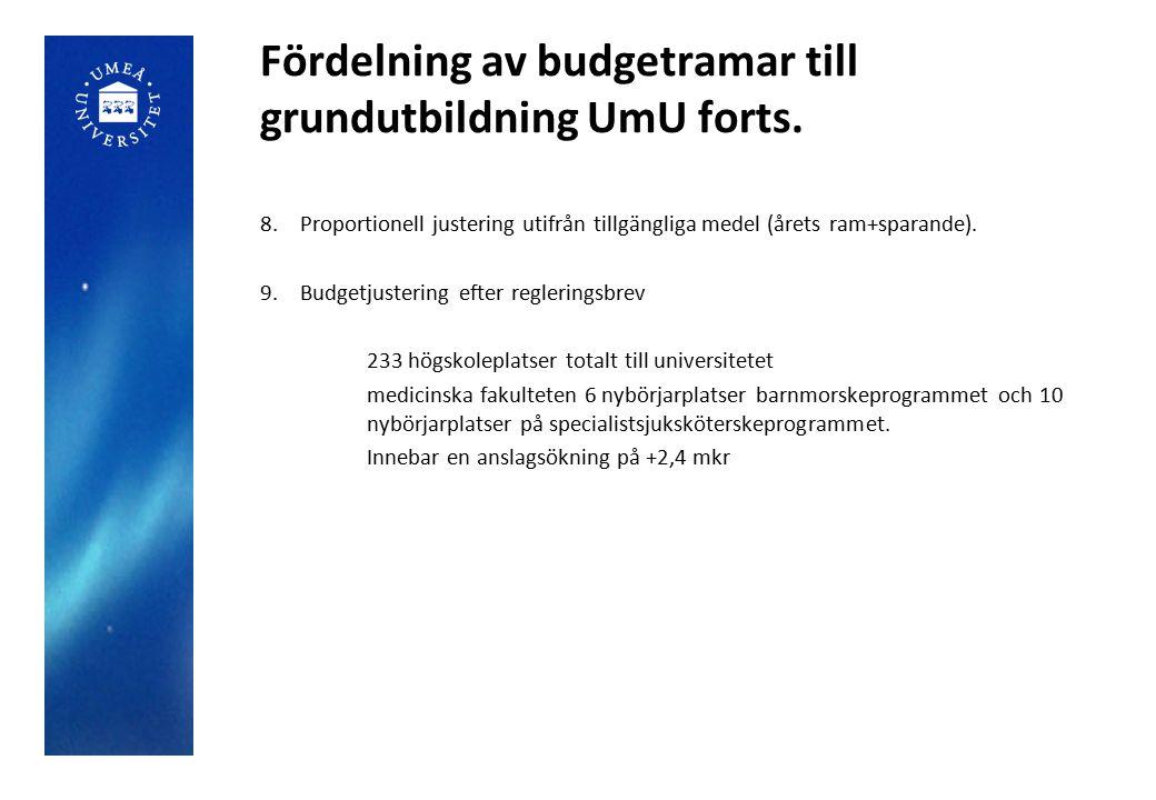 Fördelning av budgetramar till grundutbildning UmU forts. 8.Proportionell justering utifrån tillgängliga medel (årets ram+sparande). 9.Budgetjustering