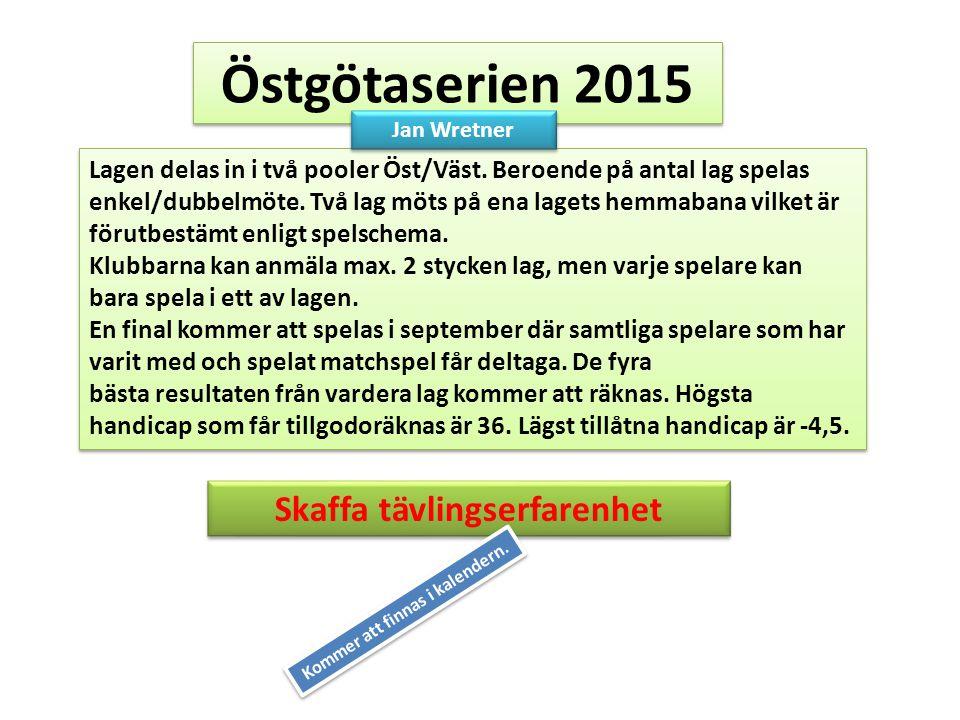 Östgötaserien 2015 Skaffa tävlingserfarenhet Lagen delas in i två pooler Öst/Väst. Beroende på antal lag spelas enkel/dubbelmöte. Två lag möts på ena