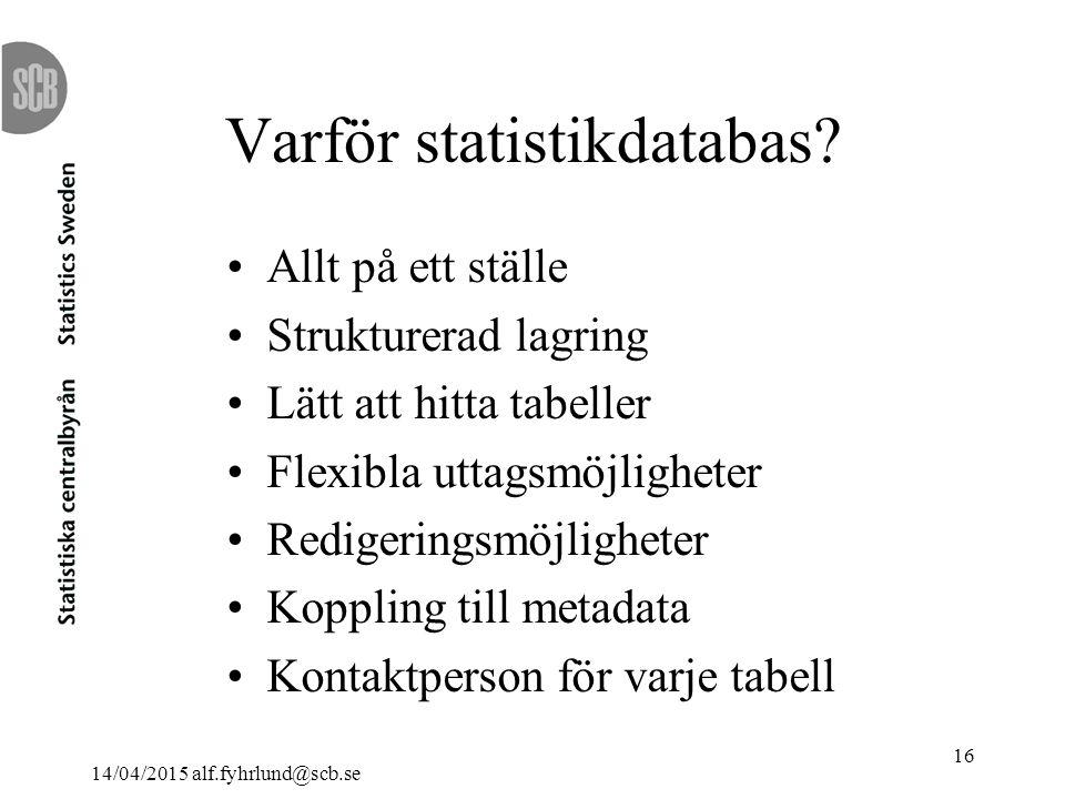 14/04/2015 alf.fyhrlund@scb.se 16 Varför statistikdatabas.