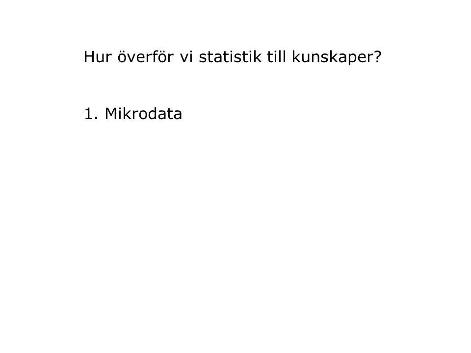 Hur överför vi statistik till kunskaper? 1. Mikrodata