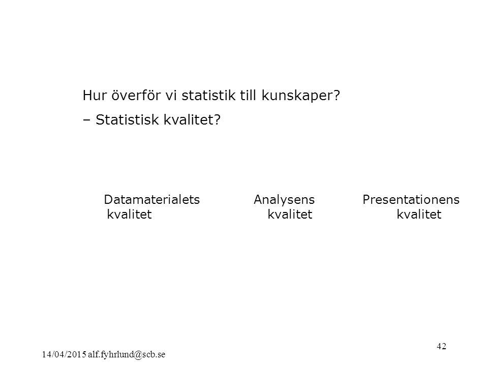 14/04/2015 alf.fyhrlund@scb.se 42 Hur överför vi statistik till kunskaper.