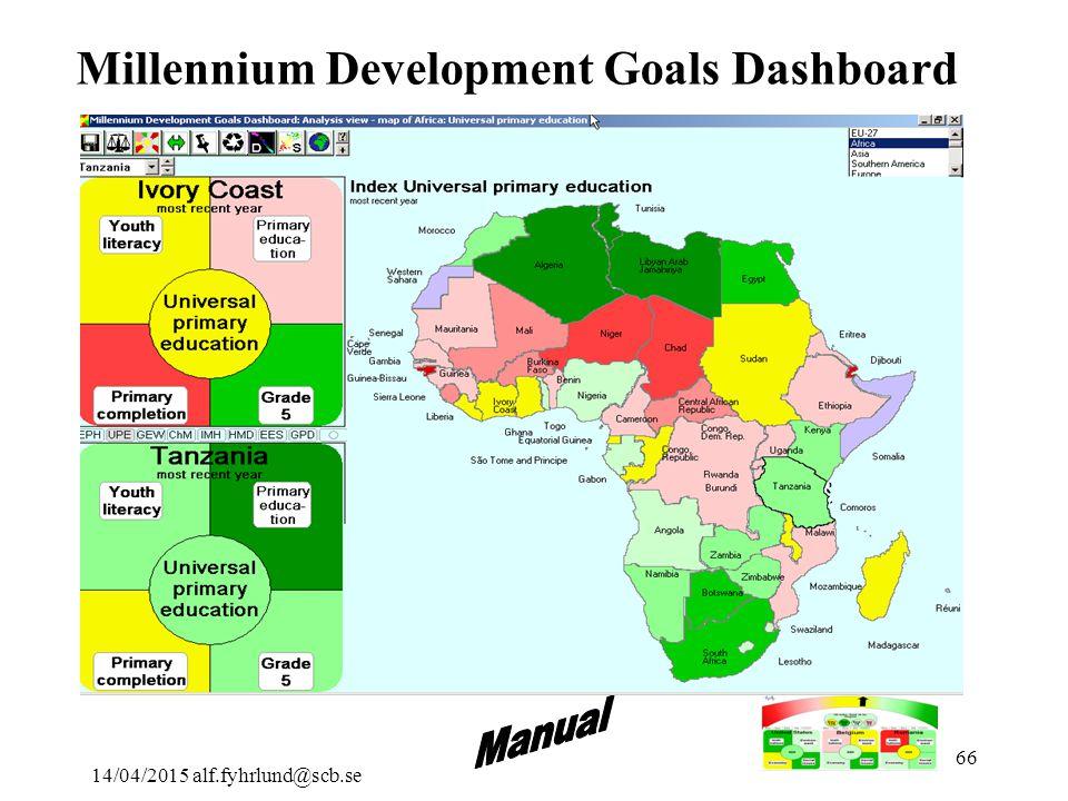 14/04/2015 alf.fyhrlund@scb.se 66 Millennium Development Goals Dashboard