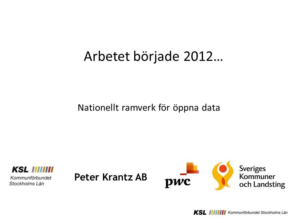 Peter Krantz AB Arbetet började 2012… Nationellt ramverk för öppna data