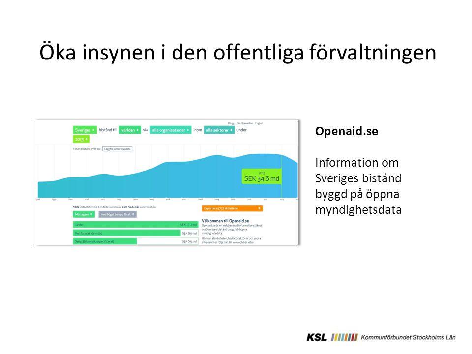 Öka insynen i den offentliga förvaltningen Openaid.se Information om Sveriges bistånd byggd på öppna myndighetsdata