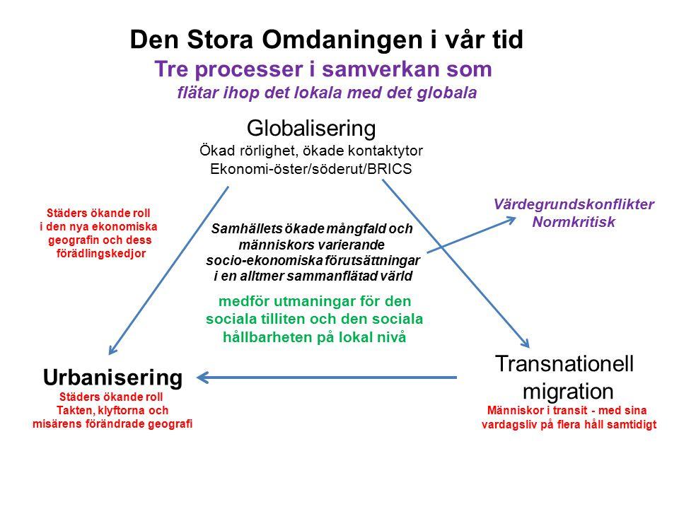 Globalisering Ökad rörlighet, ökade kontaktytor Ekonomi-öster/söderut/BRICS Transnationell migration Människor i transit - med sina vardagsliv på flera håll samtidigt Urbanisering Städers ökande roll Takten, klyftorna och misärens förändrade geografi Samhällets ökade mångfald och människors varierande socio-ekonomiska förutsättningar i en alltmer sammanflätad värld medför utmaningar för den sociala tilliten och den sociala hållbarheten på lokal nivå Den Stora Omdaningen i vår tid Tre processer i samverkan som flätar ihop det lokala med det globala Värdegrundskonflikter Normkritisk Städers ökande roll i den nya ekonomiska geografin och dess förädlingskedjor
