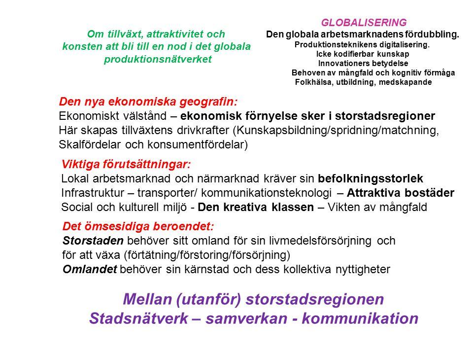 Det ömsesidiga beroendet: Storstaden behöver sitt omland för sin livmedelsförsörjning och för att växa (förtätning/förstoring/försörjning) Omlandet behöver sin kärnstad och dess kollektiva nyttigheter Om tillväxt, attraktivitet och konsten att bli till en nod i det globala produktionsnätverket Mellan (utanför) storstadsregionen Stadsnätverk – samverkan - kommunikation GLOBALISERING Den globala arbetsmarknadens fördubbling.