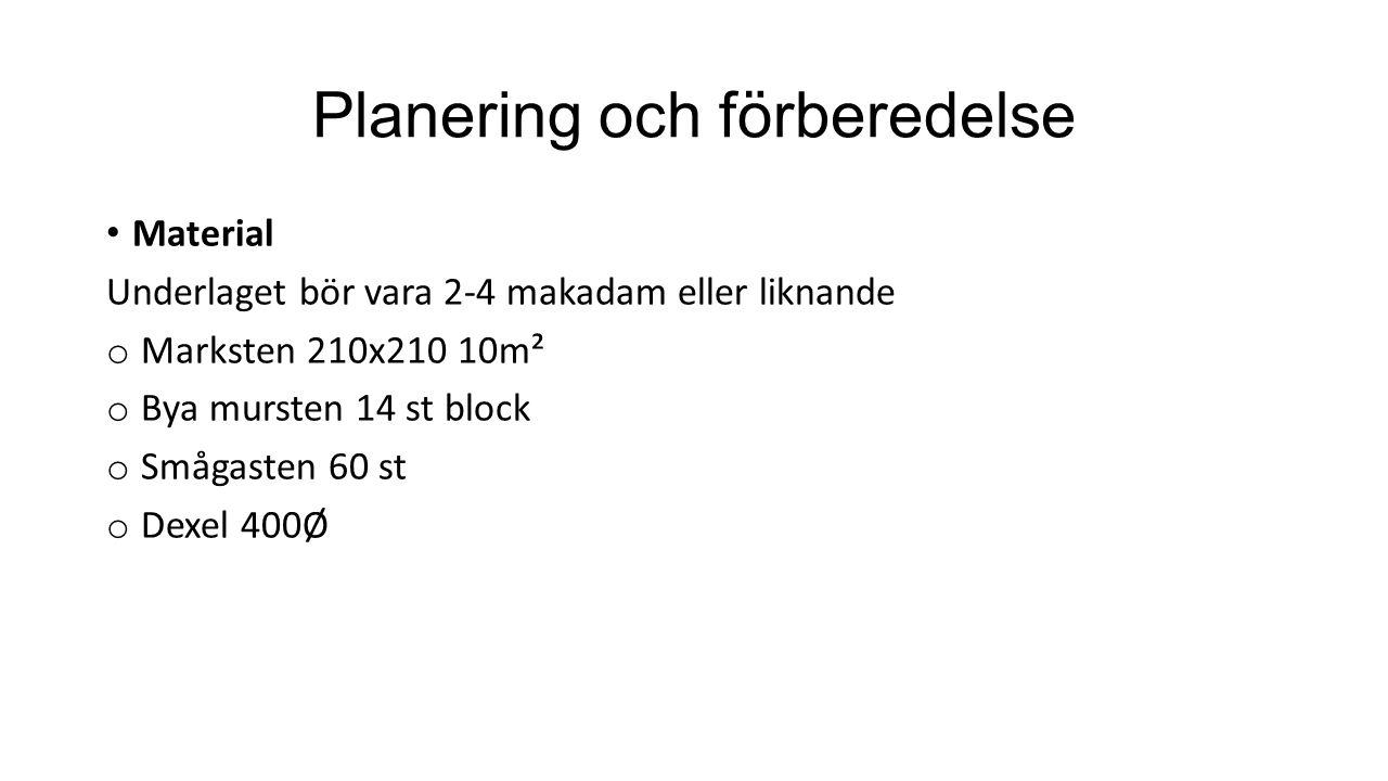 Planering och förberedelse Material Underlaget bör vara 2-4 makadam eller liknande o Marksten 210x210 10m² o Bya mursten 14 st block o Smågasten 60 st