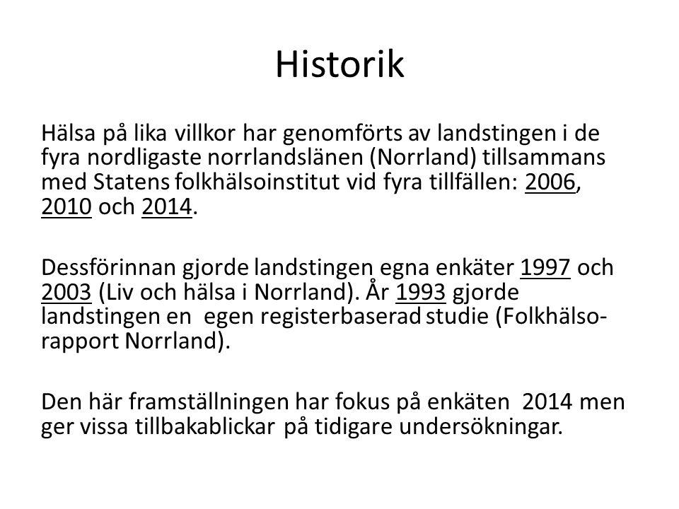 Historik Hälsa på lika villkor har genomförts av landstingen i de fyra nordligaste norrlandslänen (Norrland) tillsammans med Statens folkhälsoinstitut