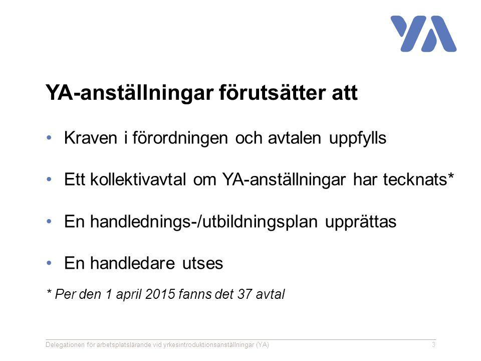 YA-anställningar förutsätter att Kraven i förordningen och avtalen uppfylls Ett kollektivavtal om YA-anställningar har tecknats* En handlednings-/utbildningsplan upprättas En handledare utses * Per den 1 april 2015 fanns det 37 avtal Delegationen för arbetsplatslärande vid yrkesintroduktionsanställningar (YA)3