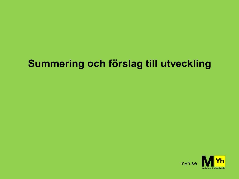 myh.se Summering och förslag till utveckling