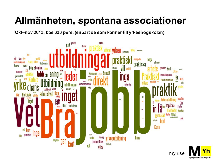 myh.se Allmänheten, spontana associationer Okt–nov 2013, bas 333 pers. (enbart de som känner till yrkeshögskolan)