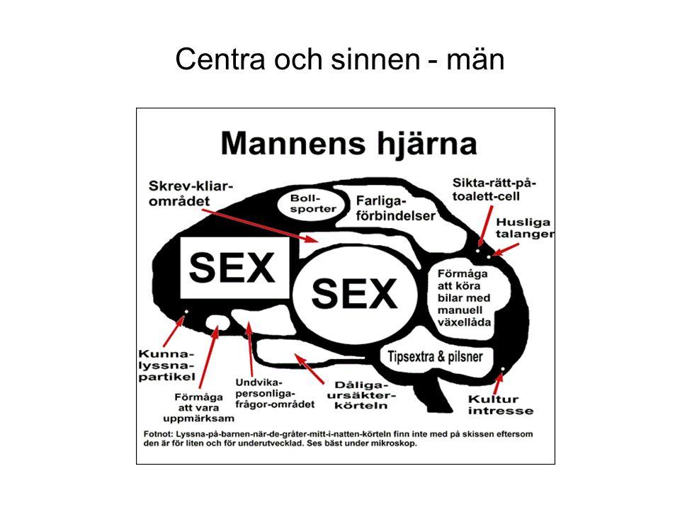 Centra och sinnen - män