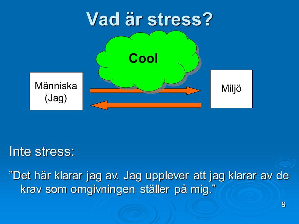 """Vad är stress? Människa (Jag) Miljö Cool Cool Inte stress: """"Det här klarar jag av. Jag upplever att jag klarar av de krav som omgivningen ställer på m"""