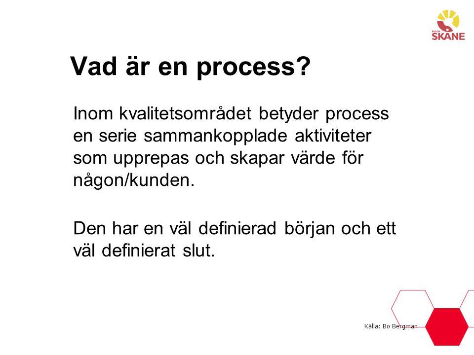 Vad är en process? Inom kvalitetsområdet betyder process en serie sammankopplade aktiviteter som upprepas och skapar värde för någon/kunden. Den har e