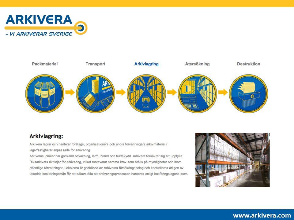 www.arkivera.com