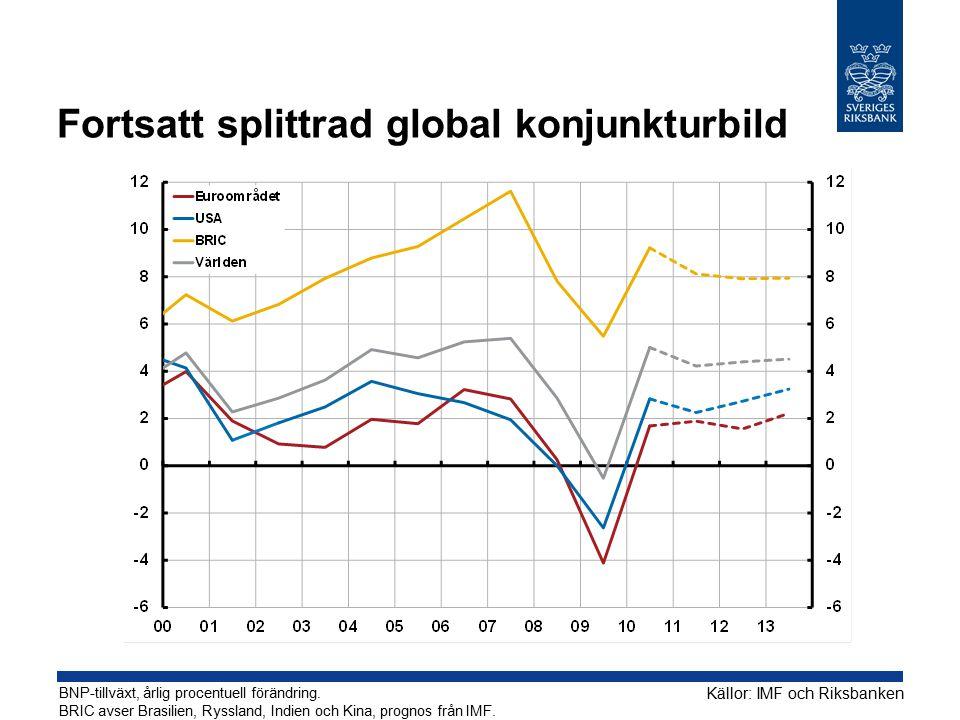 Fortsatt splittrad global konjunkturbild Källor: IMF och Riksbanken BNP-tillväxt, årlig procentuell förändring. BRIC avser Brasilien, Ryssland, Indien