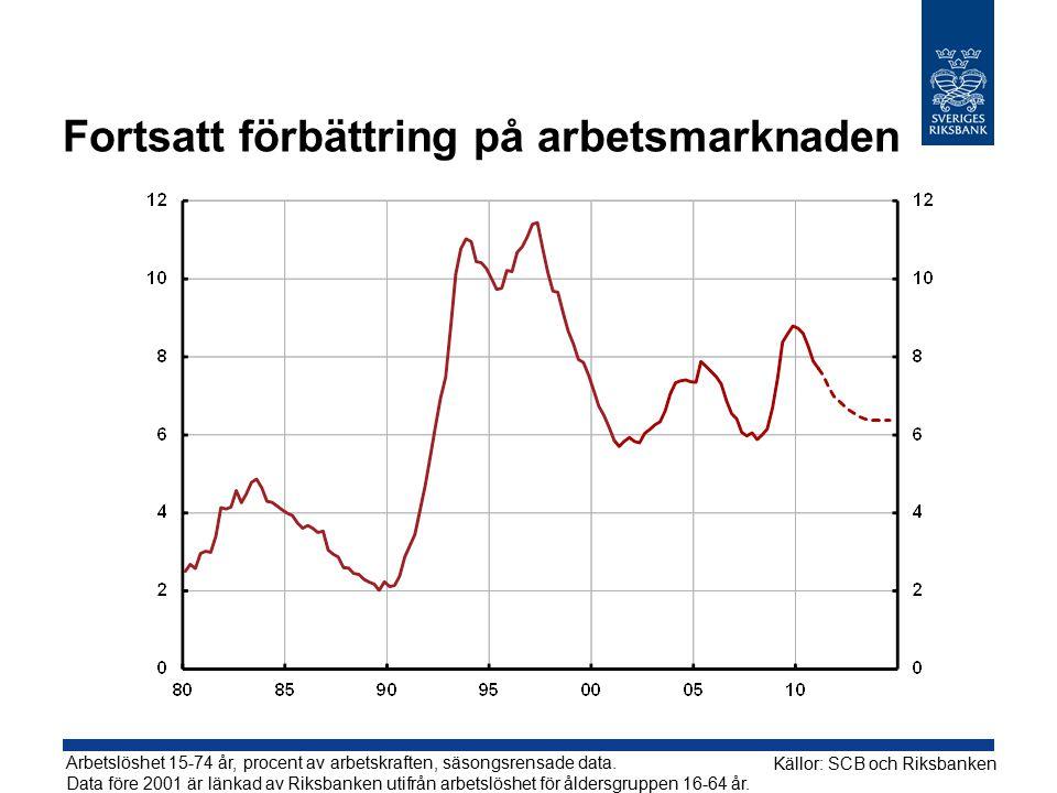 Fortsatt förbättring på arbetsmarknaden Arbetslöshet 15-74 år, procent av arbetskraften, säsongsrensade data. Data före 2001 är länkad av Riksbanken u