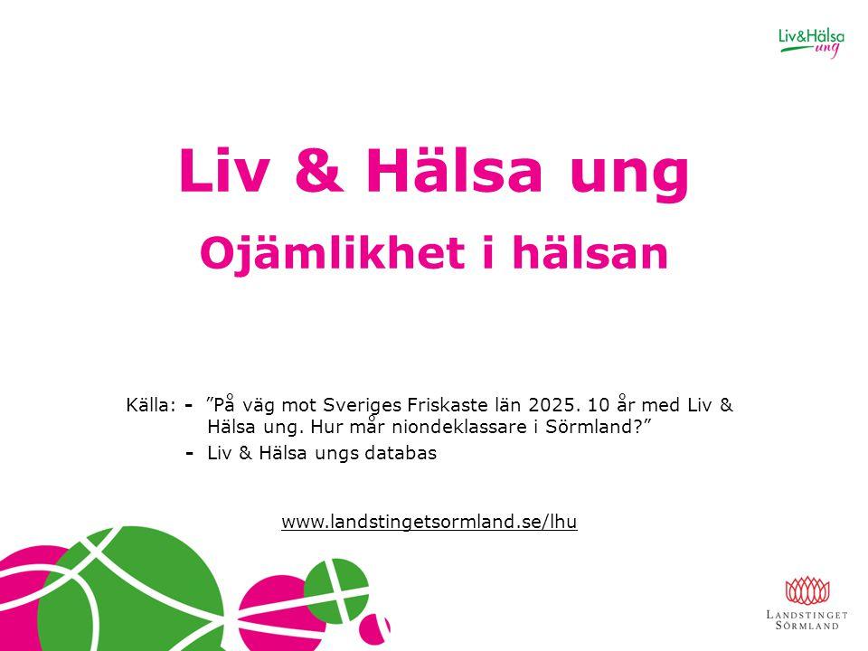 Liv & Hälsa ung Ojämlikhet i hälsan Källa: - På väg mot Sveriges Friskaste län 2025.