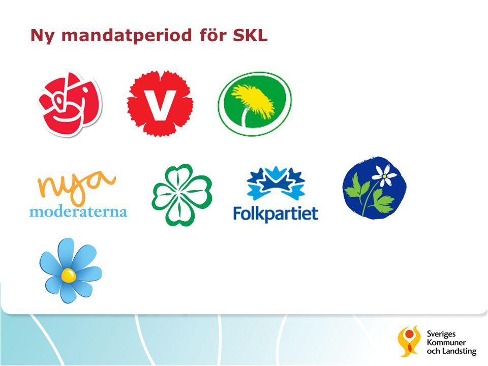 Ny mandatperiod för SKL