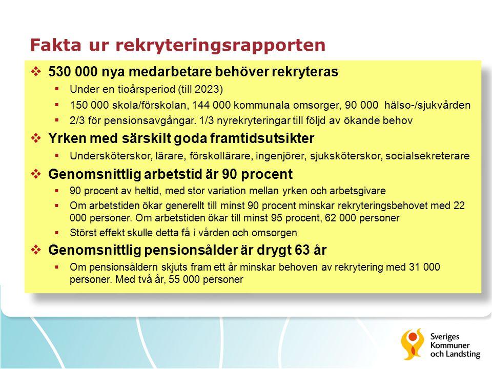 Fakta ur rekryteringsrapporten  530 000 nya medarbetare behöver rekryteras  Under en tioårsperiod (till 2023)  150 000 skola/förskolan, 144 000 kommunala omsorger, 90 000 hälso-/sjukvården  2/3 för pensionsavgångar.