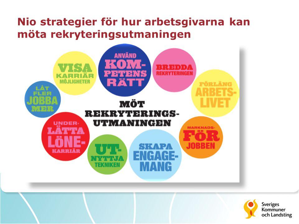 Nio strategier för hur arbetsgivarna kan möta rekryteringsutmaningen
