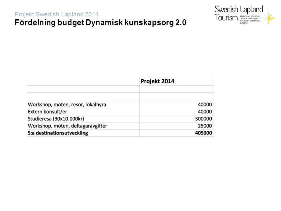 Projekt Swedish Lapland 2014 Fördelning budget Dynamisk kunskapsorg 2.0