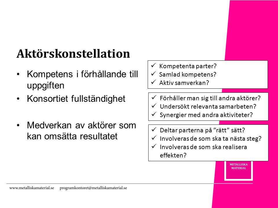 Aktörskonstellation Kompetens i förhållande till uppgiften Konsortiet fullständighet Medverkan av aktörer som kan omsätta resultatet Kompetenta parter.
