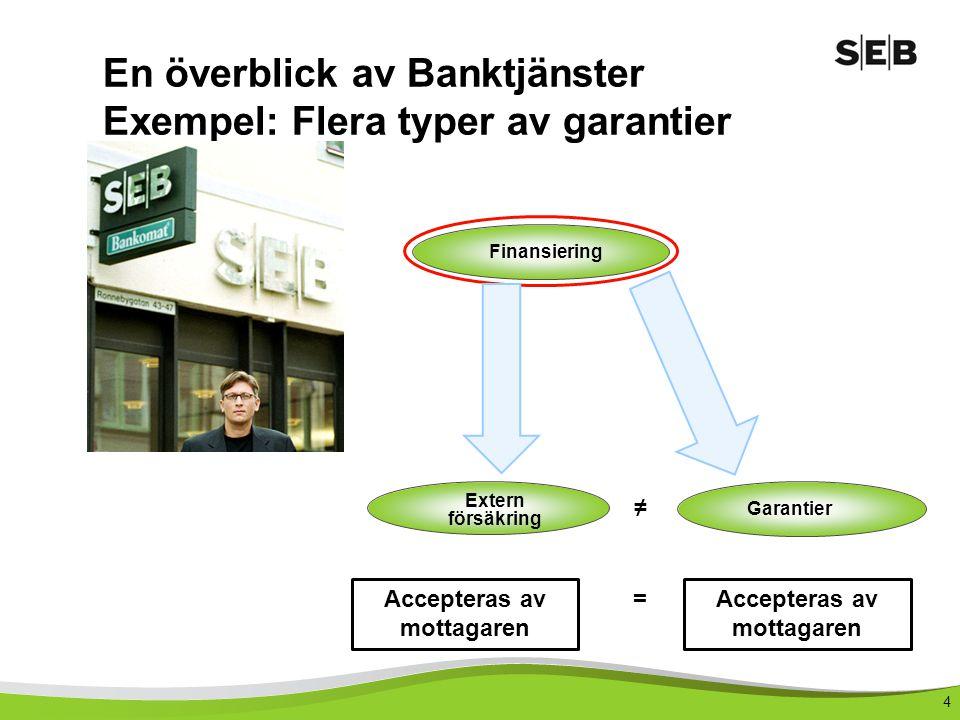 4 Finansiering En överblick av Banktjänster Exempel: Flera typer av garantier Garantier Extern försäkring = Accepteras av mottagaren ≠