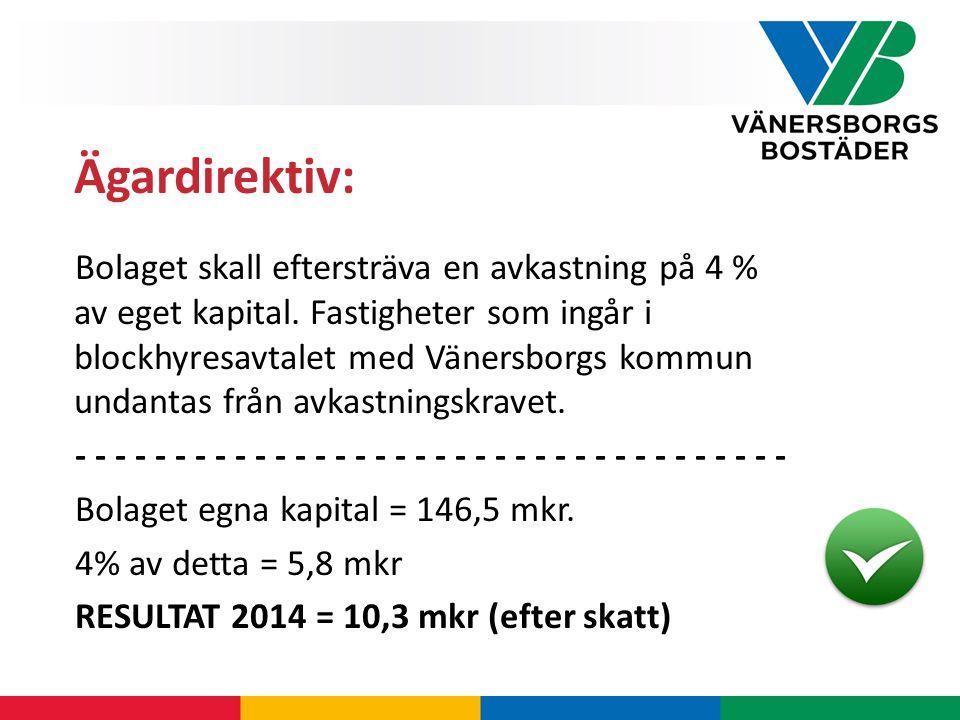 Bolaget skall eftersträva en avkastning på 4 % av eget kapital. Fastigheter som ingår i blockhyresavtalet med Vänersborgs kommun undantas från avkastn