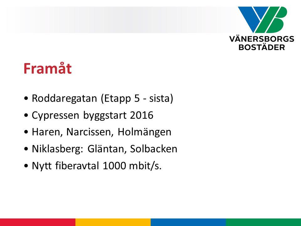 Roddaregatan (Etapp 5 - sista) Cypressen byggstart 2016 Haren, Narcissen, Holmängen Niklasberg: Gläntan, Solbacken Nytt fiberavtal 1000 mbit/s. Framåt