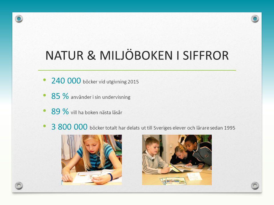 NATUR & MILJÖBOKEN I SIFFROR 240 000 böcker vid utgivning 2015 85 % använder i sin undervisning 89 % vill ha boken nästa läsår 3 800 000 böcker totalt har delats ut till Sveriges elever och lärare sedan 1995