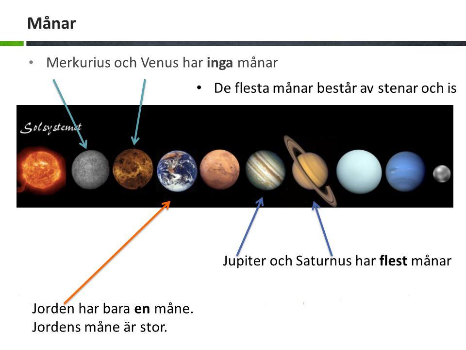 Merkurius och Venus har inga månar Månar Jupiter och Saturnus har flest månar Jorden har bara en måne. Jordens måne är stor. De flesta månar består av