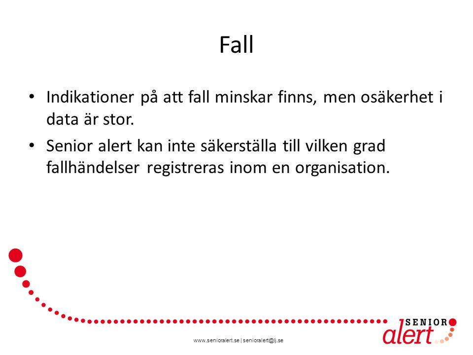www.senioralert.se | senioralert@lj.se Fall Indikationer på att fall minskar finns, men osäkerhet i data är stor.